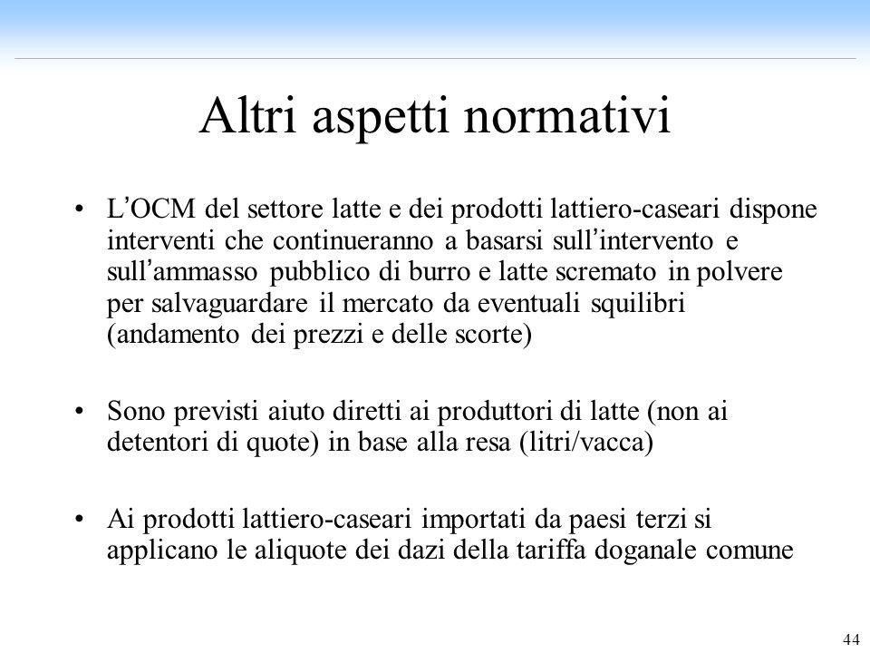 44 Altri aspetti normativi L OCM del settore latte e dei prodotti lattiero-caseari dispone interventi che continueranno a basarsi sull intervento e su