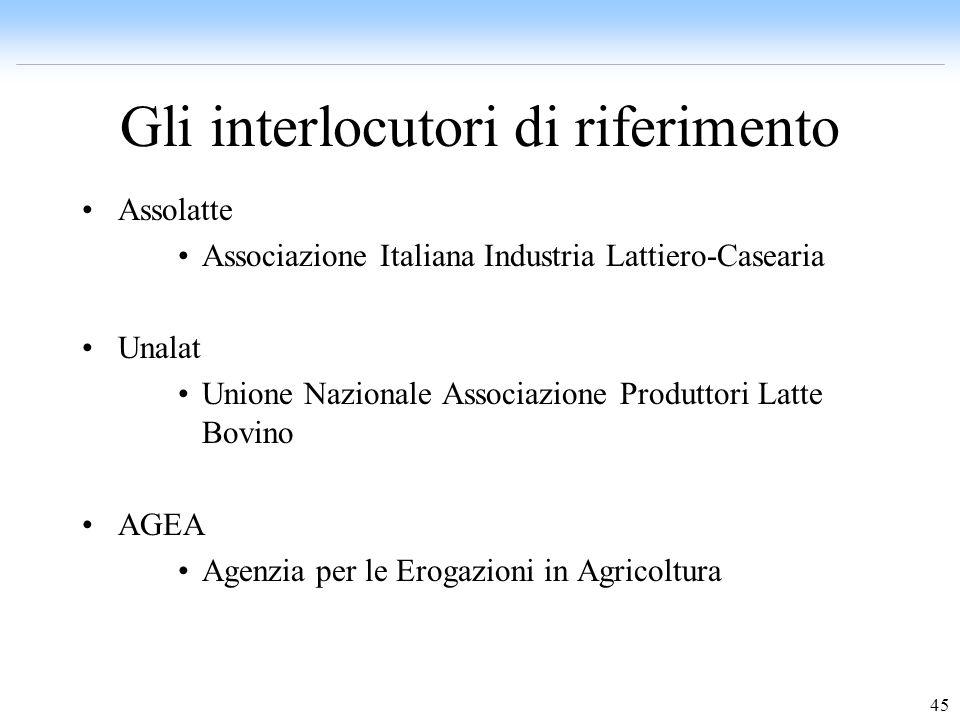 45 Gli interlocutori di riferimento Assolatte Associazione Italiana Industria Lattiero-Casearia Unalat Unione Nazionale Associazione Produttori Latte