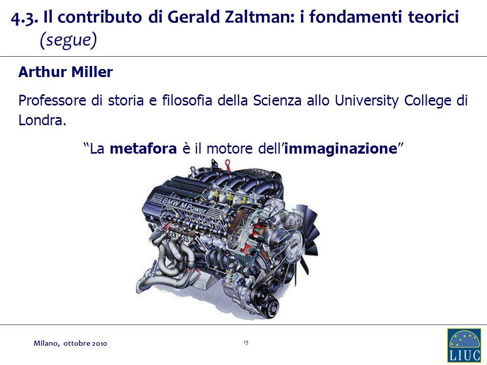 13 Arthur Miller Professore di storia e filosofia della Scienza allo University College di Londra. La metafora è il motore dellimmaginazione 4.3. Il c