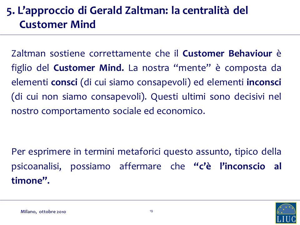 19 5. Lapproccio di Gerald Zaltman: la centralità del Customer Mind Zaltman sostiene correttamente che il Customer Behaviour è figlio del Customer Min
