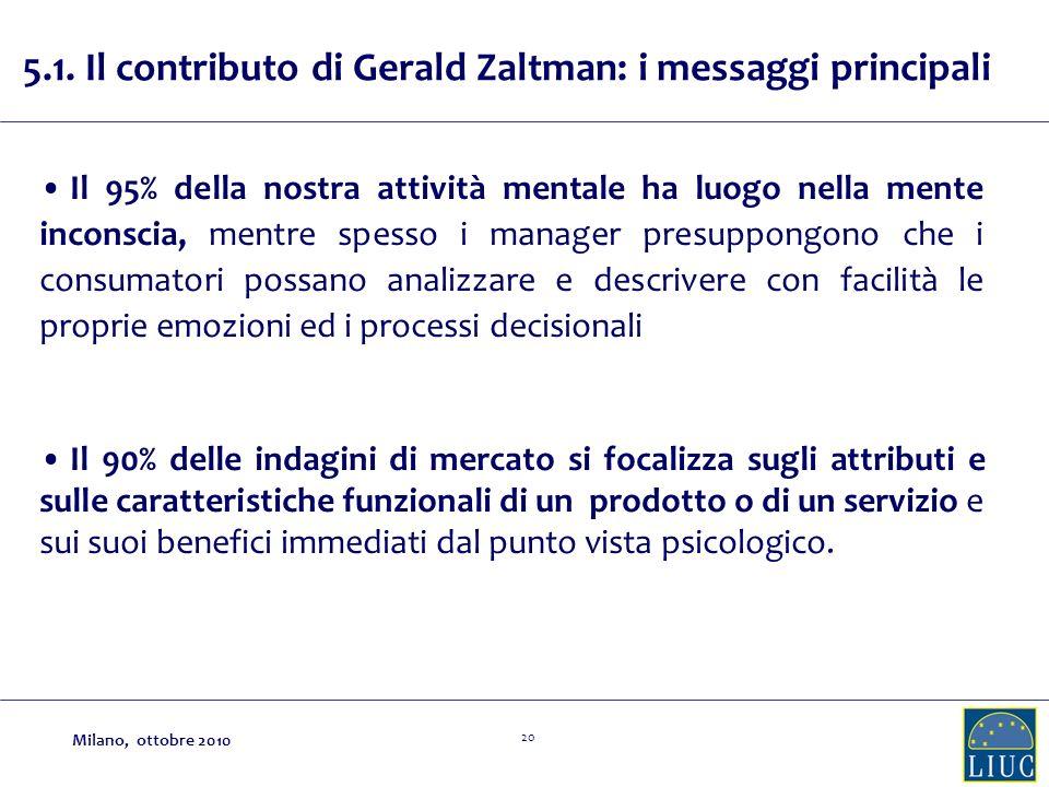 20 5.1. Il contributo di Gerald Zaltman: i messaggi principali Il 95% della nostra attività mentale ha luogo nella mente inconscia, mentre spesso i ma