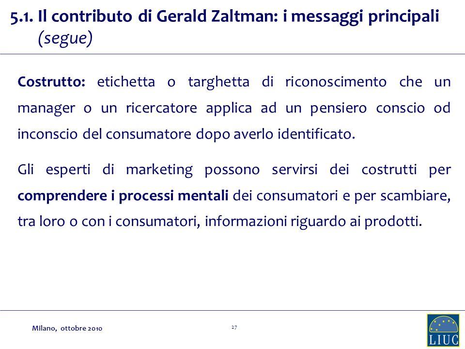 27 5.1. Il contributo di Gerald Zaltman: i messaggi principali (segue) Costrutto: etichetta o targhetta di riconoscimento che un manager o un ricercat