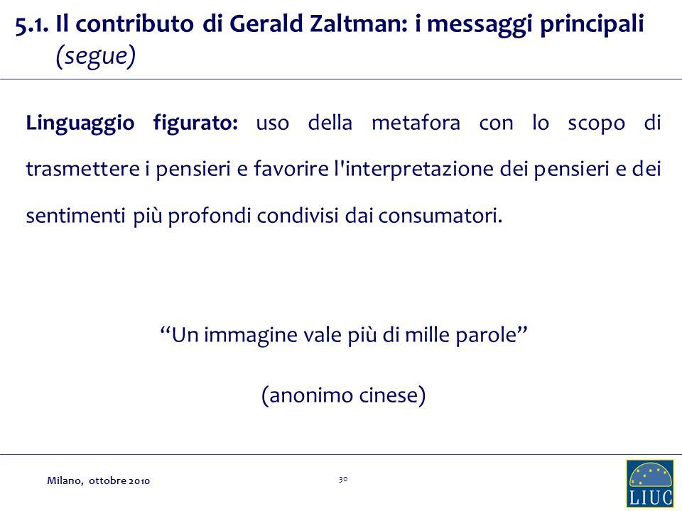 30 5.1. Il contributo di Gerald Zaltman: i messaggi principali (segue) Linguaggio figurato: uso della metafora con lo scopo di trasmettere i pensieri