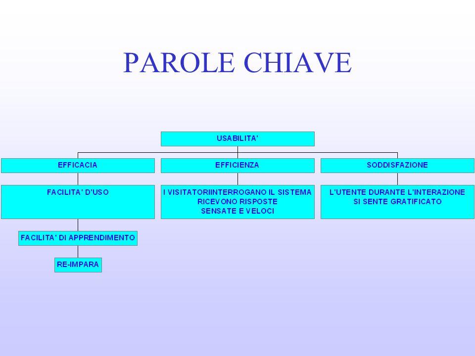 PAROLE CHIAVE