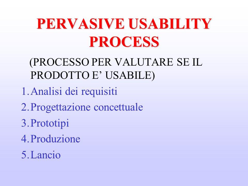 PERVASIVE USABILITY PROCESS (PROCESSO PER VALUTARE SE IL PRODOTTO E USABILE) 1.Analisi dei requisiti 2.Progettazione concettuale 3.Prototipi 4.Produzione 5.Lancio