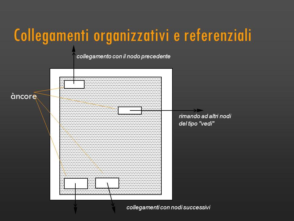 Concetti di base degli ipertesti Informazioni suddivise in moduli e organizzate in una rete di nodi collegati tra di loro.
