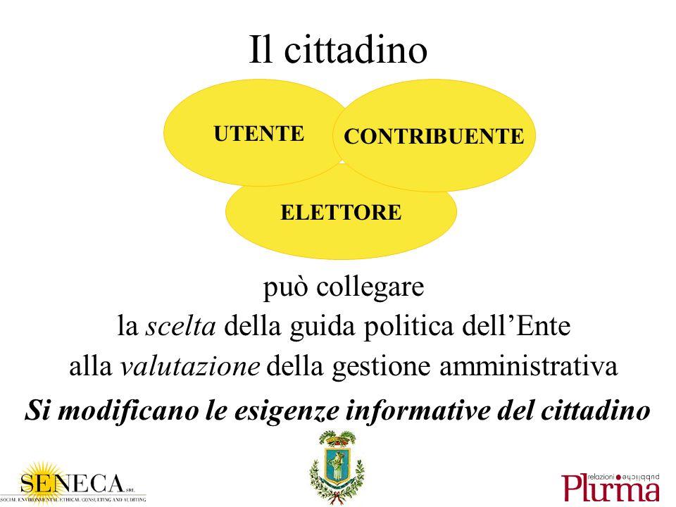 Il cittadino ELETTORE UTENTE può collegare la scelta della guida politica dellEnte alla valutazione della gestione amministrativa Si modificano le esigenze informative del cittadino CONTRIBUENTE