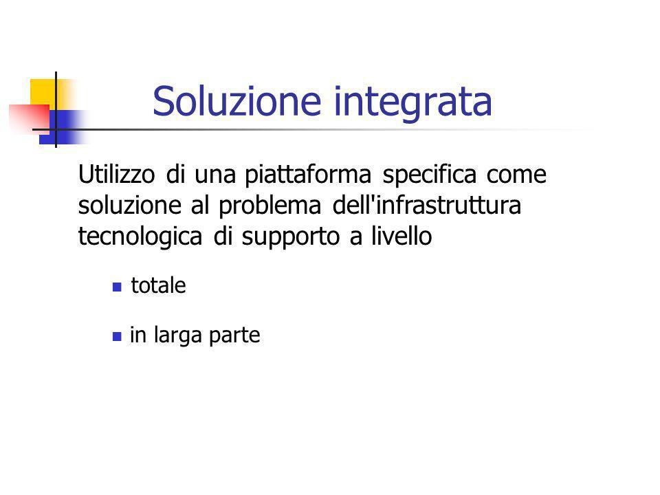 Soluzione integrata Utilizzo di una piattaforma specifica come soluzione al problema dell'infrastruttura tecnologica di supporto a livello totale in l