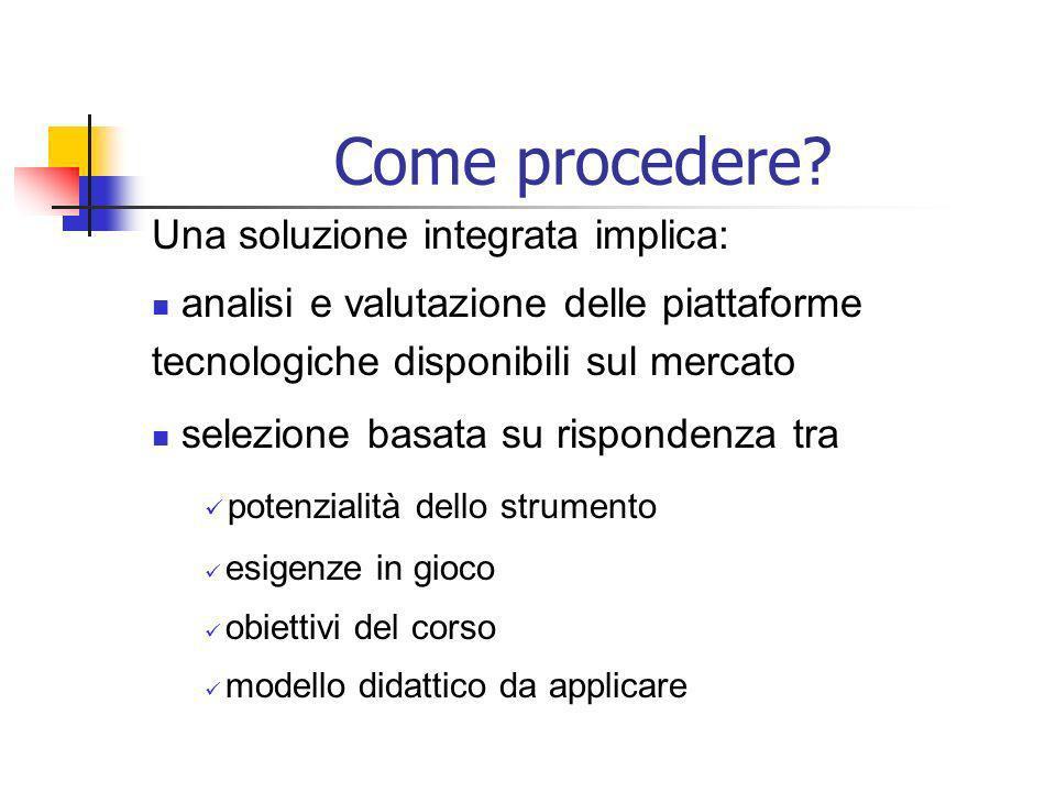 Come procedere? Una soluzione integrata implica: analisi e valutazione delle piattaforme tecnologiche disponibili sul mercato selezione basata su risp