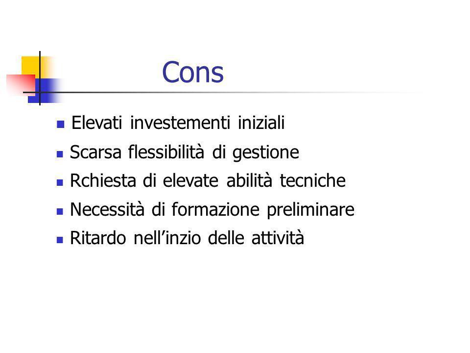 Cons Elevati investementi iniziali Scarsa flessibilità di gestione Rchiesta di elevate abilità tecniche Necessità di formazione preliminare Ritardo ne