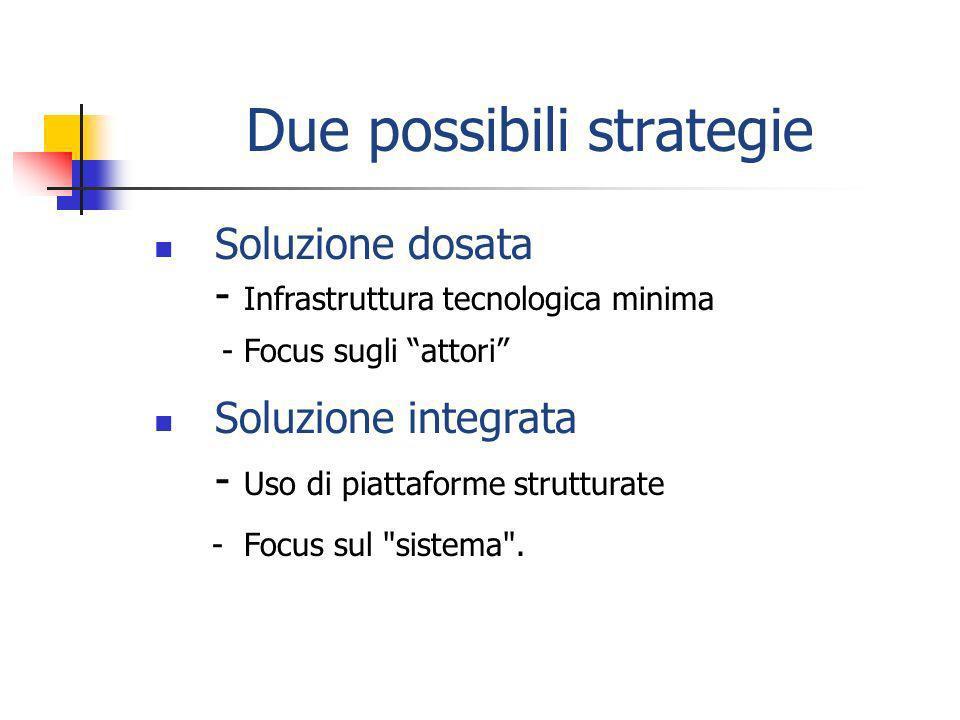Soluzione dosata - Infrastruttura tecnologica minima - Focus sugli attori Soluzione integrata - Uso di piattaforme strutturate - Focus sul