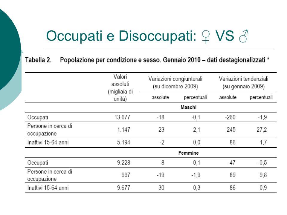 Occupati e Disoccupati: VS