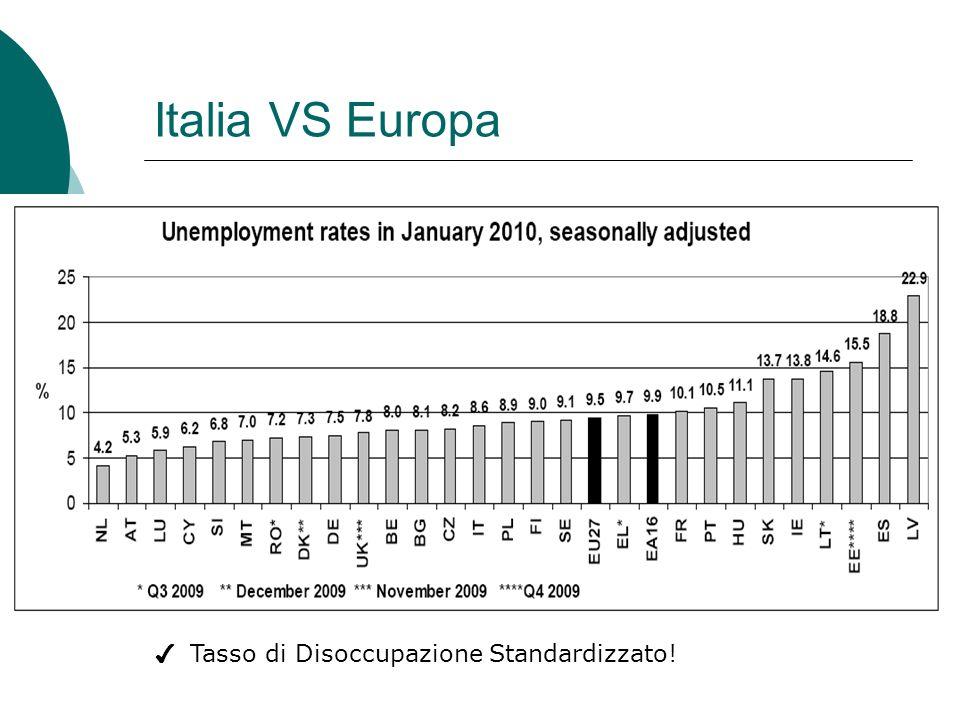 Italia VS Europa Tasso di Disoccupazione Standardizzato!