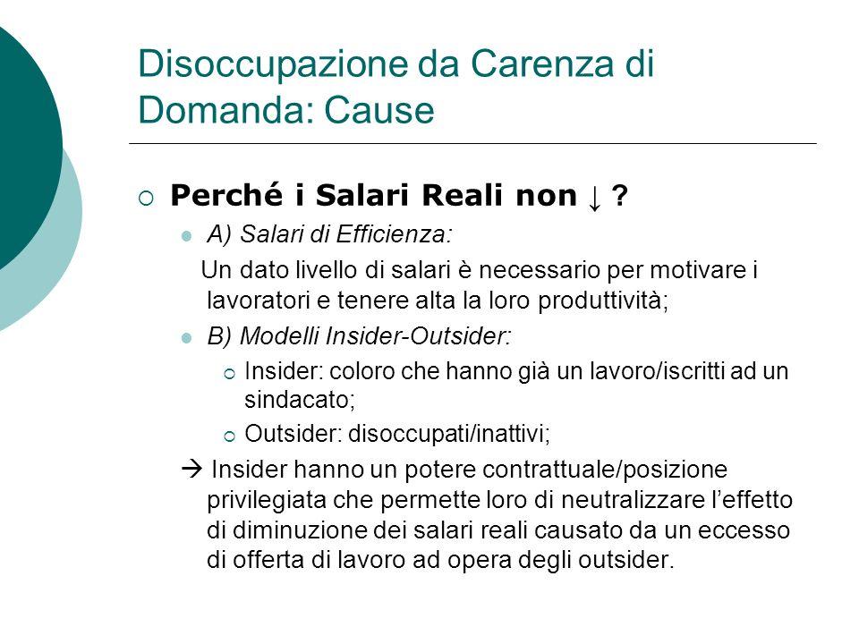 Disoccupazione da Carenza di Domanda: Cause Perché i Salari Reali non .