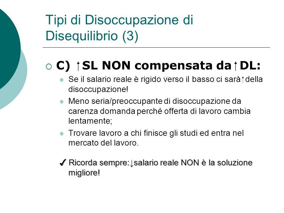 Tipi di Disoccupazione di Disequilibrio (3) C) SL NON compensata da DL: Se il salario reale è rigido verso il basso ci sarà della disoccupazione.