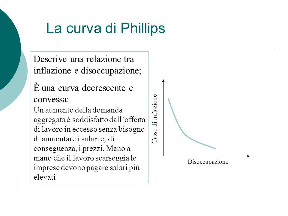 La curva di Phillips Descrive una relazione tra inflazione e disoccupazione; È una curva decrescente e convessa: Un aumento della domanda aggregata è soddisfatto dallofferta di lavoro in eccesso senza bisogno di aumentare i salari e, di conseguenza, i prezzi.