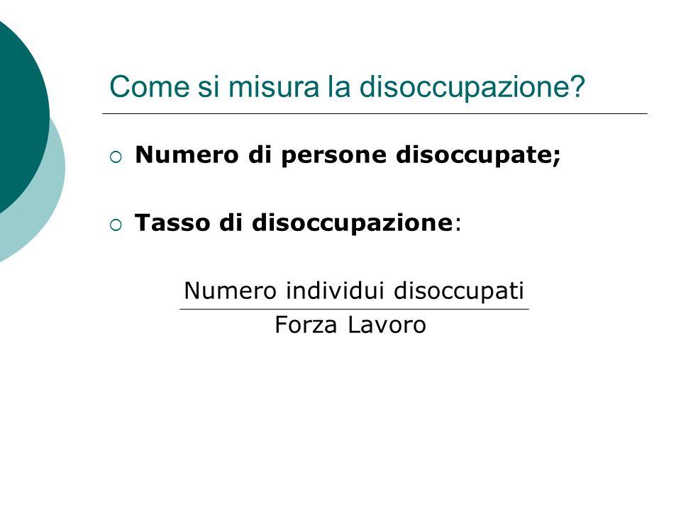 Il Sussidio di Disoccupazione in Italia PER QUANTO TEMPO A partire dal 1° gennaio 2008 la durata dellindennità di disoccupazione passa da 7 a 8 mesi, che diventano 12 per coloro che hanno superato i cinquanta anni di età.