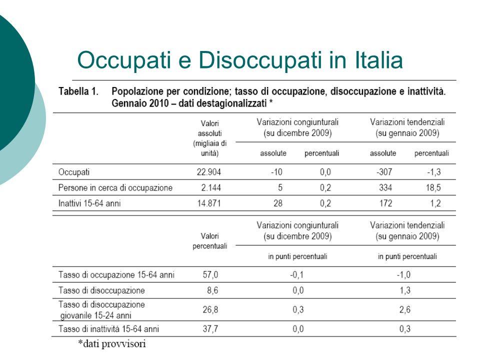 Occupati e Disoccupati in Italia