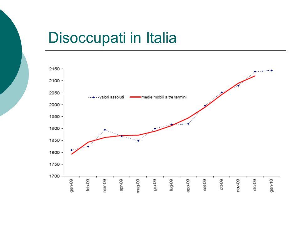 Inattivi in Italia