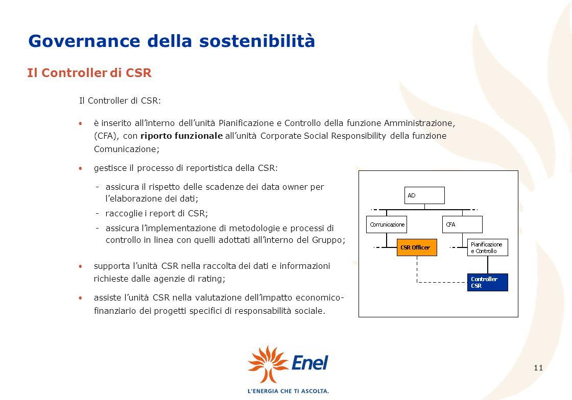 11 è inserito allinterno dellunità Pianificazione e Controllo della funzione Amministrazione, (CFA), con riporto funzionale allunità Corporate Social