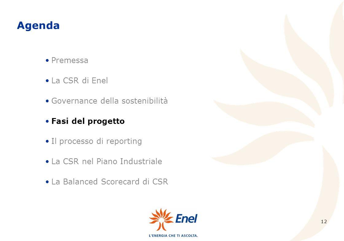 12 Premessa La CSR di Enel Governance della sostenibilità Fasi del progetto Il processo di reporting La CSR nel Piano Industriale La Balanced Scorecard di CSR Agenda