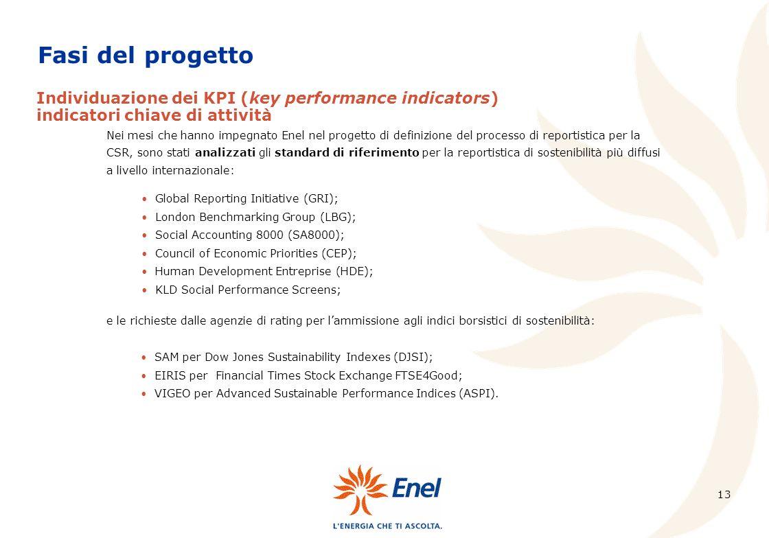 13 Fasi del progetto Nei mesi che hanno impegnato Enel nel progetto di definizione del processo di reportistica per la CSR, sono stati analizzati gli
