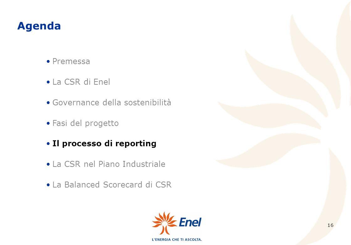 16 Premessa La CSR di Enel Governance della sostenibilità Fasi del progetto Il processo di reporting La CSR nel Piano Industriale La Balanced Scorecard di CSR Agenda