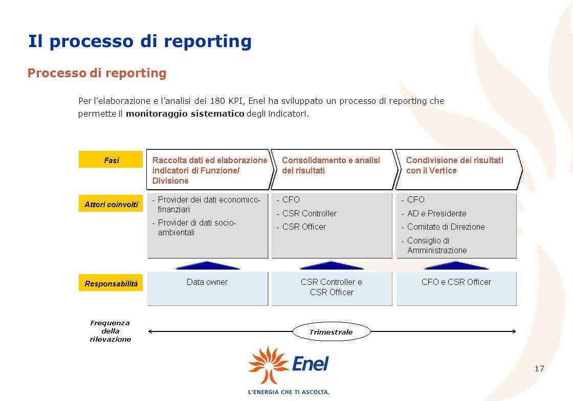 17 Processo di reporting Per lelaborazione e lanalisi dei 180 KPI, Enel ha sviluppato un processo di reporting che permette il monitoraggio sistematico degli indicatori.