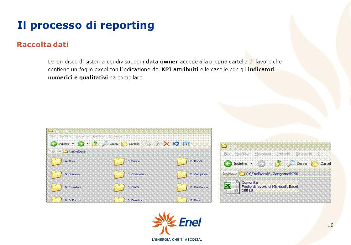 18 Raccolta dati Da un disco di sistema condiviso, ogni data owner accede alla propria cartella di lavoro che contiene un foglio excel con lindicazione dei KPI attribuiti e le caselle con gli indicatori numerici e qualitativi da compilare Il processo di reporting