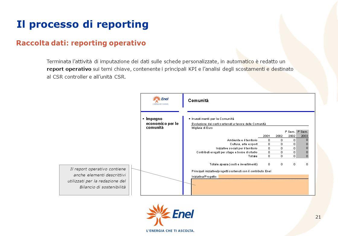 21 Raccolta dati: reporting operativo Terminata lattività di imputazione dei dati sulle schede personalizzate, in automatico è redatto un report opera