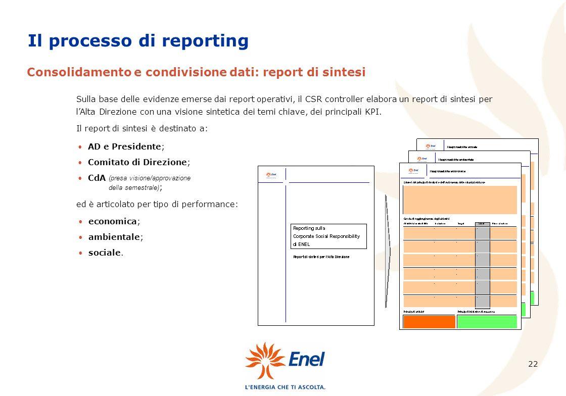 22 Consolidamento e condivisione dati: report di sintesi Sulla base delle evidenze emerse dai report operativi, il CSR controller elabora un report di sintesi per lAlta Direzione con una visione sintetica dei temi chiave, dei principali KPI.