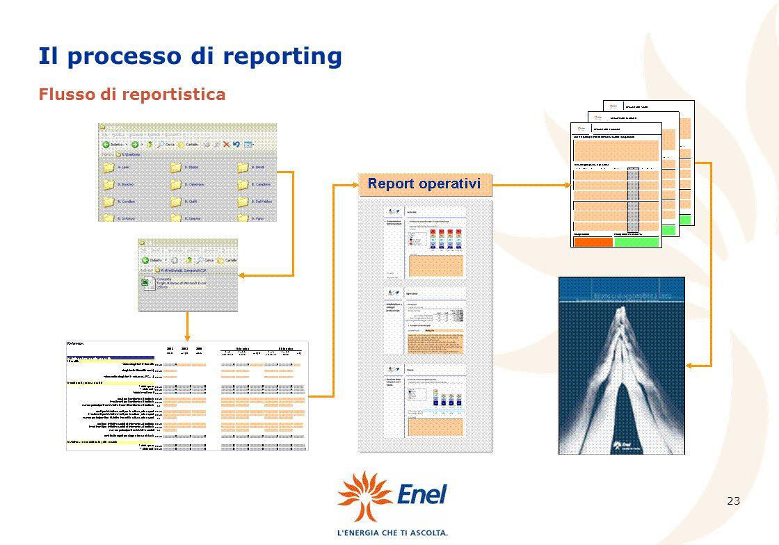 23 Flusso di reportistica Il processo di reporting