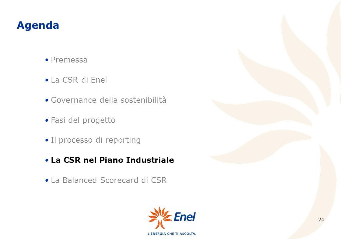 24 Premessa La CSR di Enel Governance della sostenibilità Fasi del progetto Il processo di reporting La CSR nel Piano Industriale La Balanced Scorecard di CSR Agenda