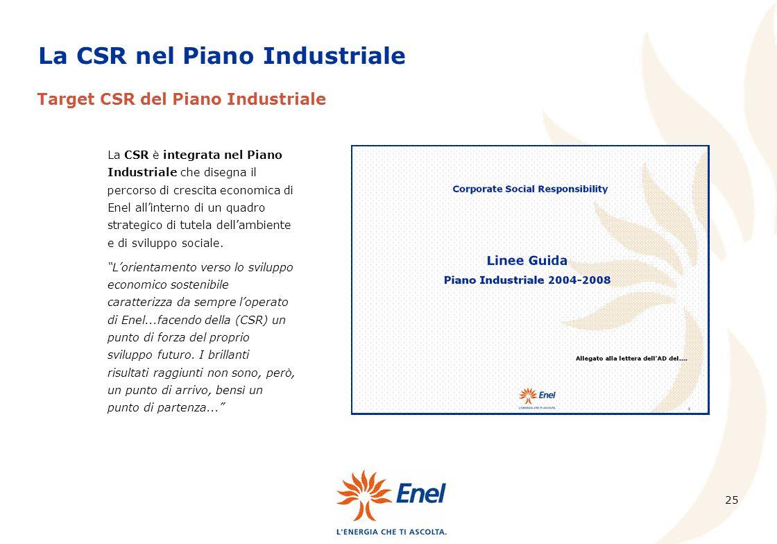 25 La CSR è integrata nel Piano Industriale che disegna il percorso di crescita economica di Enel allinterno di un quadro strategico di tutela dellambiente e di sviluppo sociale.