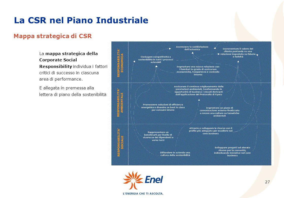 27 La mappa strategica della Corporate Social Responsibility individua i fattori critici di successo in ciascuna area di performance. E allegata in pr
