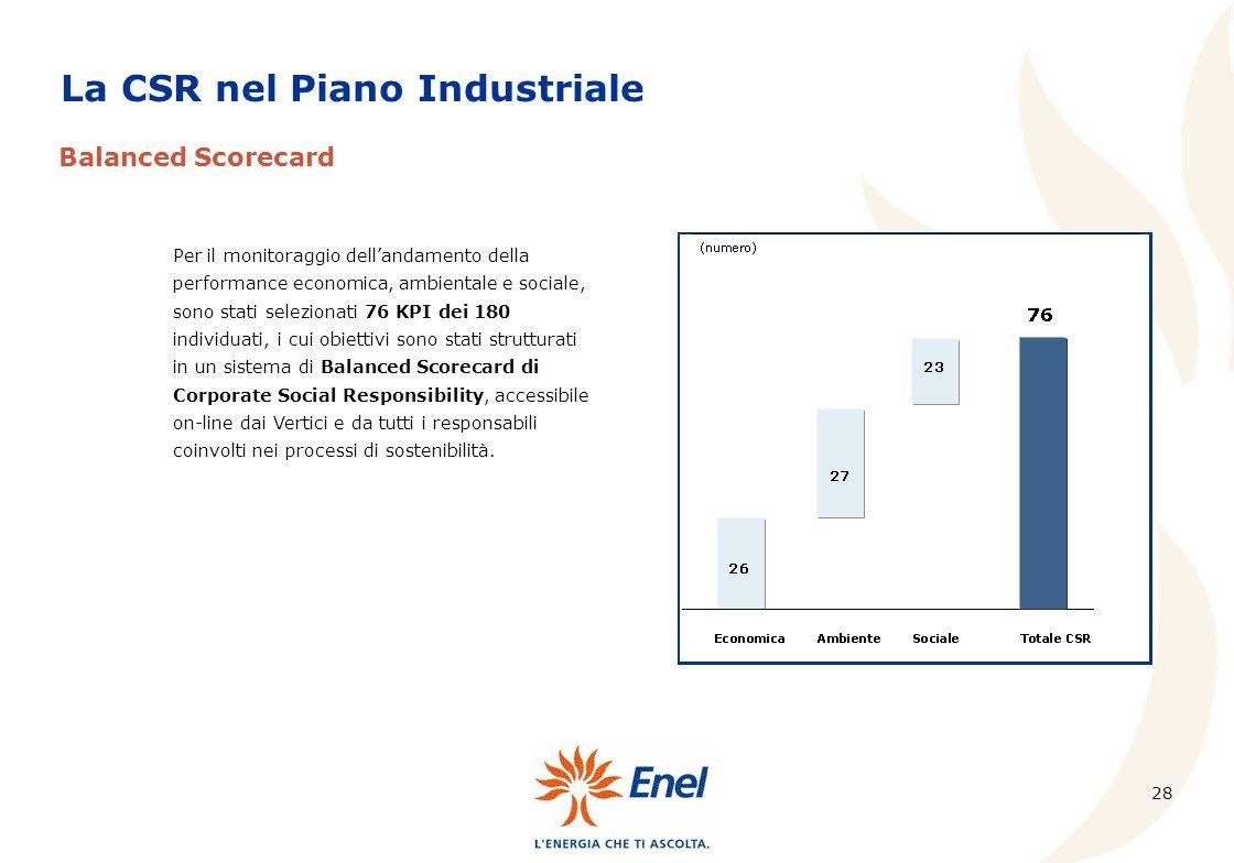 28 Per il monitoraggio dellandamento della performance economica, ambientale e sociale, sono stati selezionati 76 KPI dei 180 individuati, i cui obiet
