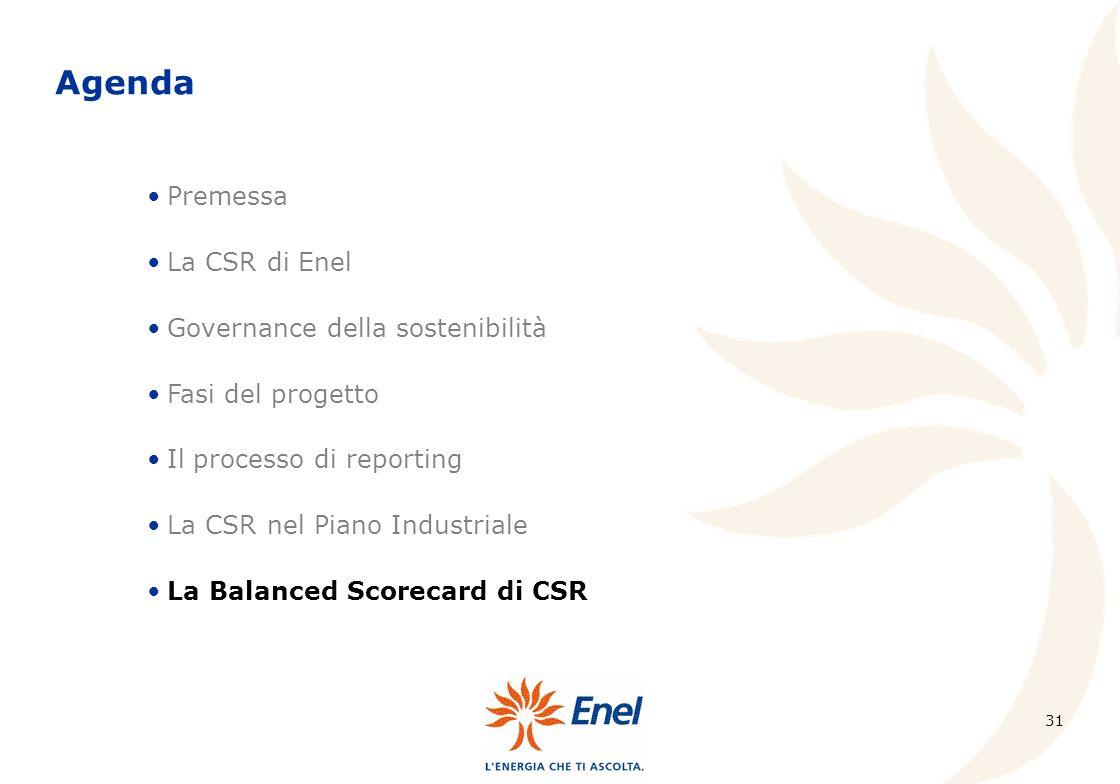 31 Premessa La CSR di Enel Governance della sostenibilità Fasi del progetto Il processo di reporting La CSR nel Piano Industriale La Balanced Scorecard di CSR Agenda