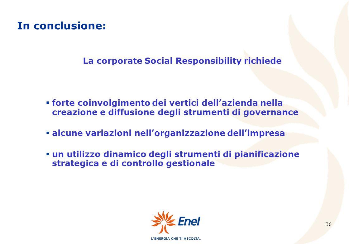 36 La corporate Social Responsibility richiede forte coinvolgimento dei vertici dellazienda nella creazione e diffusione degli strumenti di governance