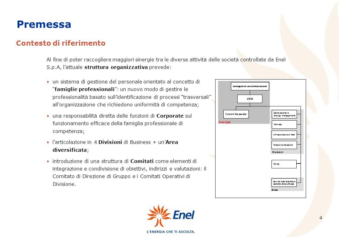 4 Contesto di riferimento Al fine di poter raccogliere maggiori sinergie tra le diverse attività delle società controllate da Enel S.p.A, lattuale str