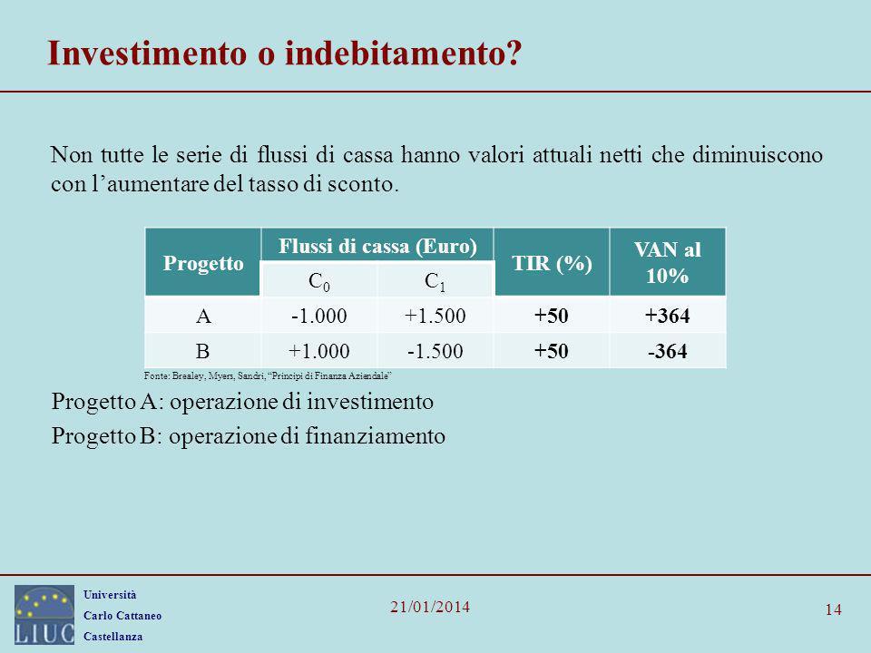 Università Carlo Cattaneo Castellanza 21/01/2014 Investimento o indebitamento? Non tutte le serie di flussi di cassa hanno valori attuali netti che di