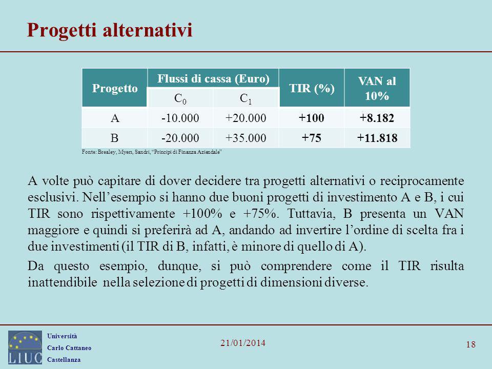 Università Carlo Cattaneo Castellanza 21/01/2014 Progetti alternativi Progetto Flussi di cassa (Euro) TIR (%) VAN al 10% C0C0 C1C1 A-10.000+20.000+100