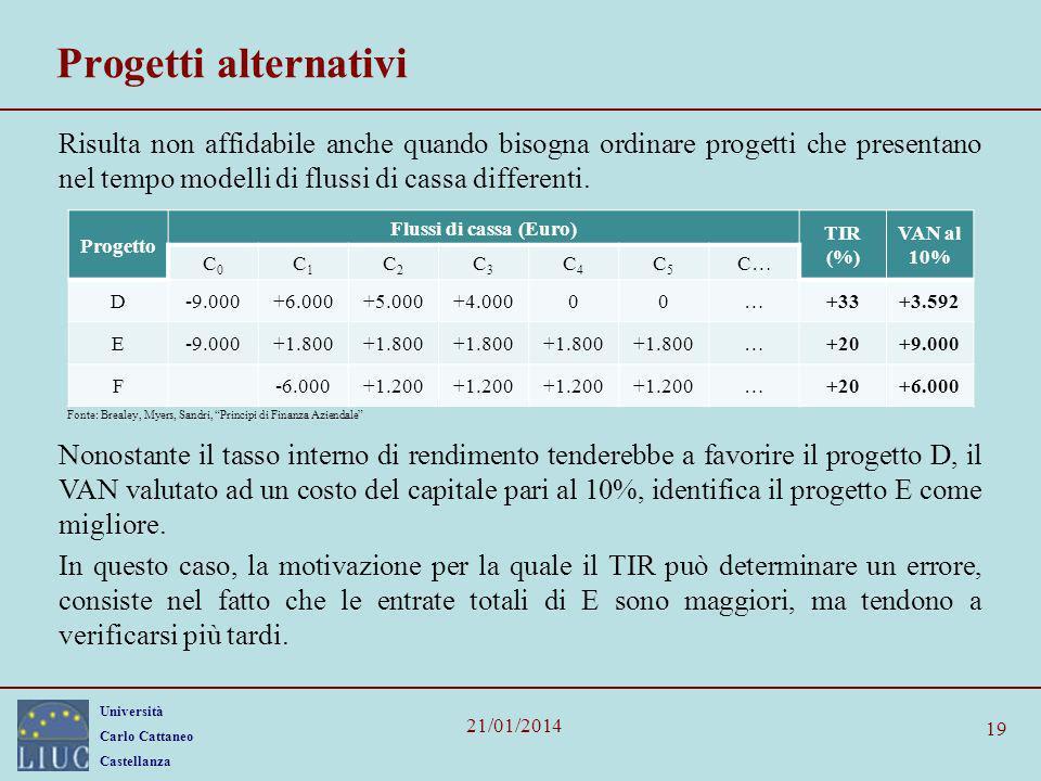 Università Carlo Cattaneo Castellanza 21/01/2014 Progetti alternativi Risulta non affidabile anche quando bisogna ordinare progetti che presentano nel