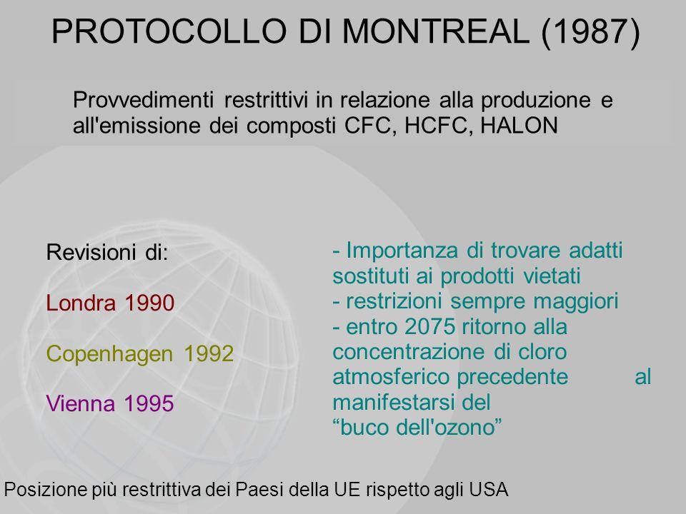 PROTOCOLLO DI MONTREAL (1987) Provvedimenti restrittivi in relazione alla produzione e all'emissione dei composti CFC, HCFC, HALON Revisioni di: Londr