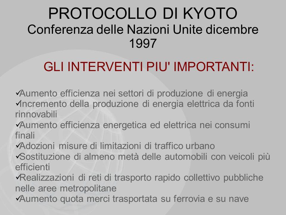 PROTOCOLLO DI KYOTO Conferenza delle Nazioni Unite dicembre 1997 GLI INTERVENTI PIU' IMPORTANTI: Aumento efficienza nei settori di produzione di energ