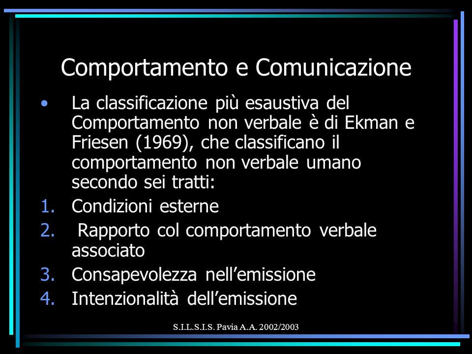 S.I.L.S.I.S. Pavia A.A. 2002/2003 Comportamento e Comunicazione La classificazione più esaustiva del Comportamento non verbale è di Ekman e Friesen (1