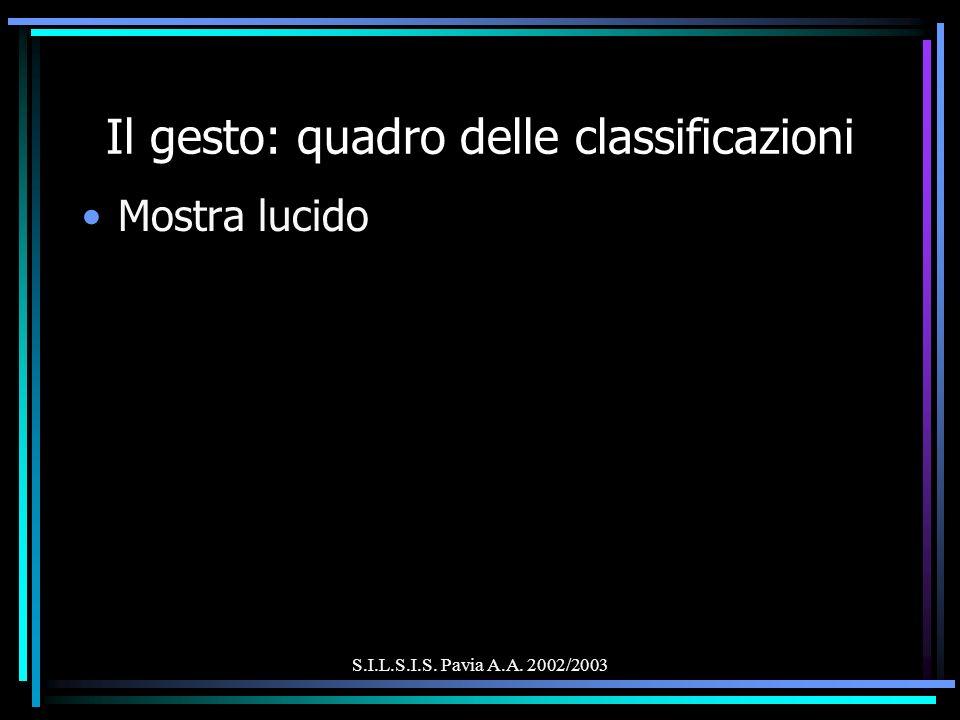 S.I.L.S.I.S. Pavia A.A. 2002/2003 Il gesto: quadro delle classificazioni Mostra lucido