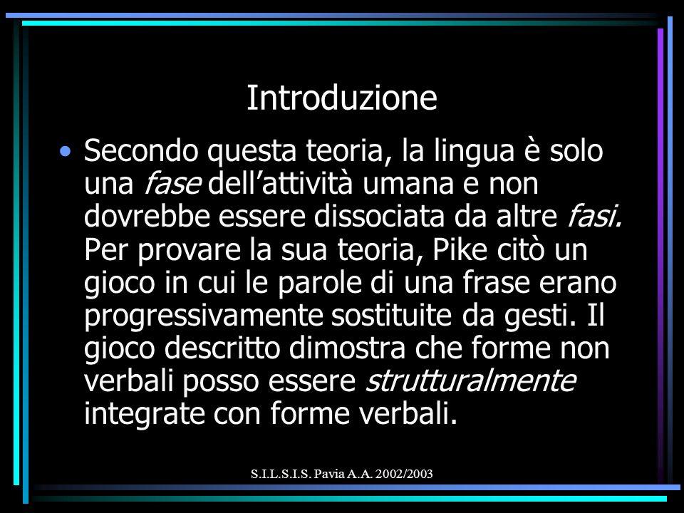 S.I.L.S.I.S. Pavia A.A. 2002/2003 Introduzione Secondo questa teoria, la lingua è solo una fase dellattività umana e non dovrebbe essere dissociata da
