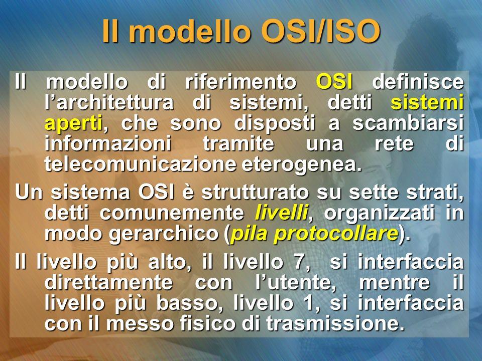 Il modello OSI/ISO Livello 7 Applicazione Interfaccia di comunicazione con i programmi (Application Program Interface).