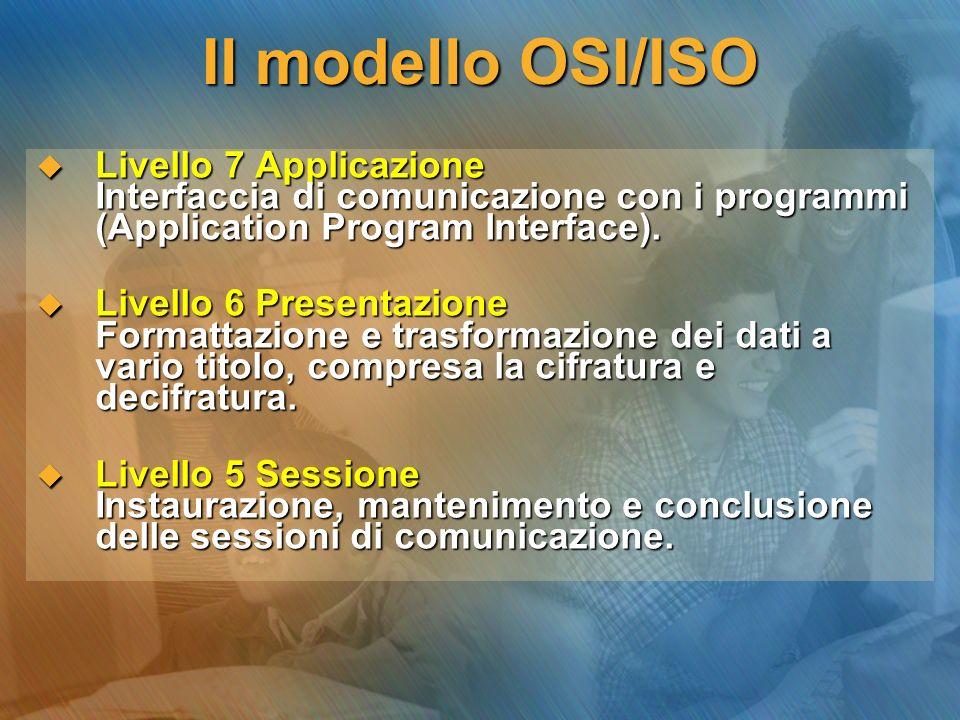 Il modello OSI/ISO Livello 4 Trasporto Invio e ricezione di dati in modo da controllare e possibilmente correggere gli errori.