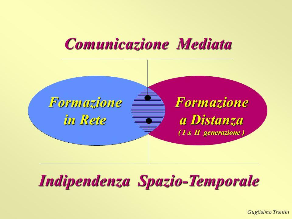 Guglielmo Trentin Formazione in Rete Formazione a Distanza ( I & II generazione ) Comunicazione Mediata Indipendenza Spazio-Temporale